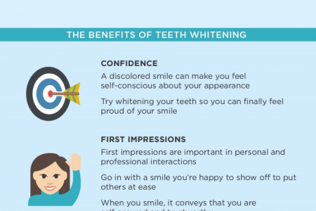 The Advantages of Professional Teeth Whitening Infographic