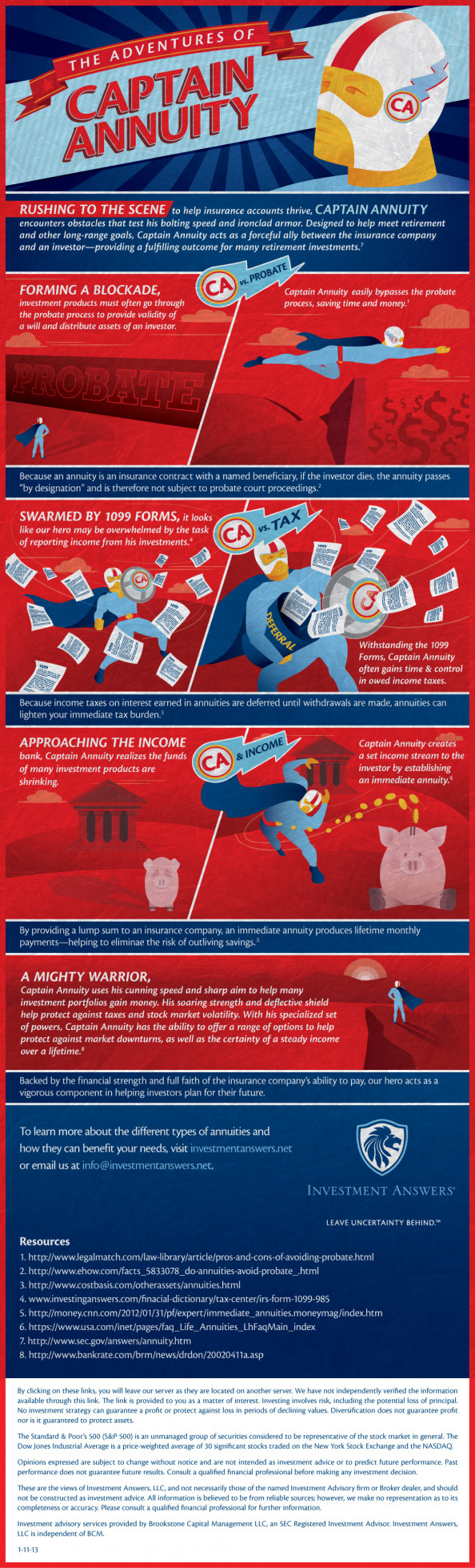 The Adventures of Captain Annuity Infographic