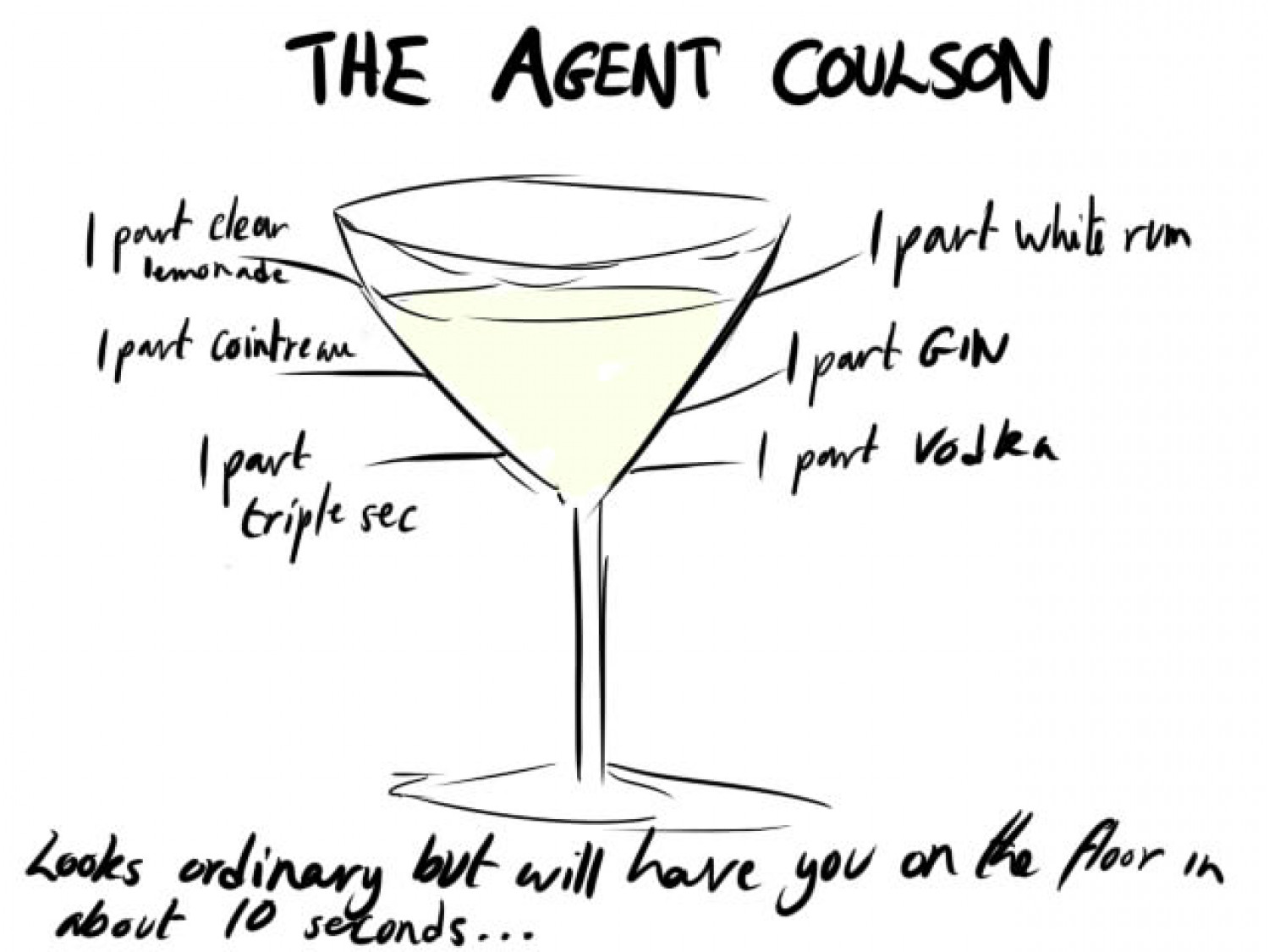 The Agent Coulson Cocktail Infographic