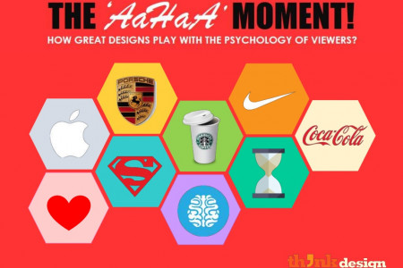 The 'Aha' Moment: How Great Designs Play With Our Psychology? Infographic