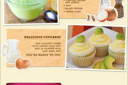 The Amazing Avocado Infographic