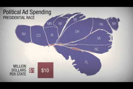 The Amazing Morphing Campaign Money Map Infographic