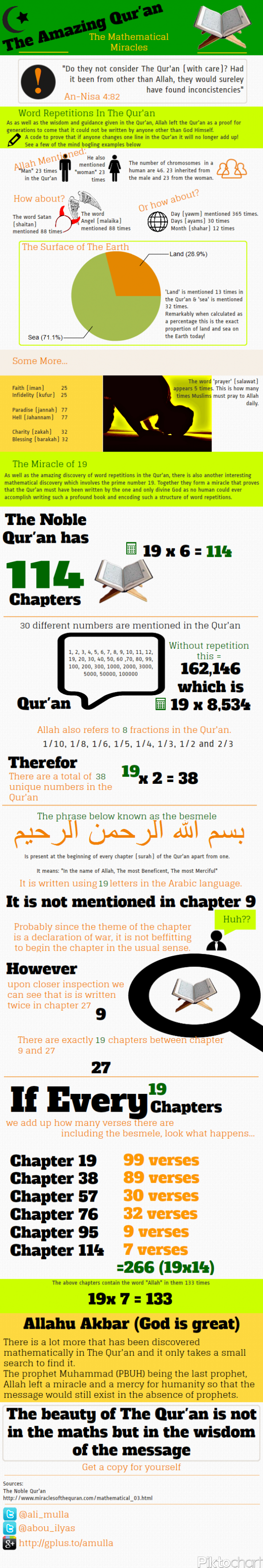 The Amazing Qur'an Infographic