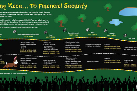 The Amazing Race to Financial Security  Infographic