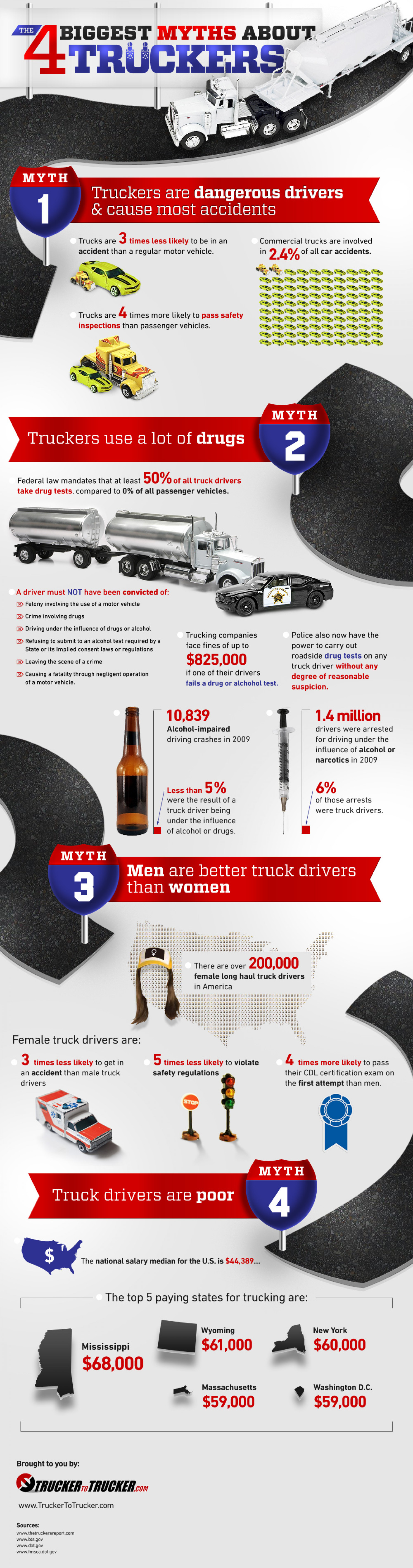 The American Trucker – Top 4 Trucker Myths Debunked Infographic