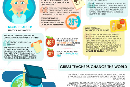 The Anatomy of a Great Teacher Infographic