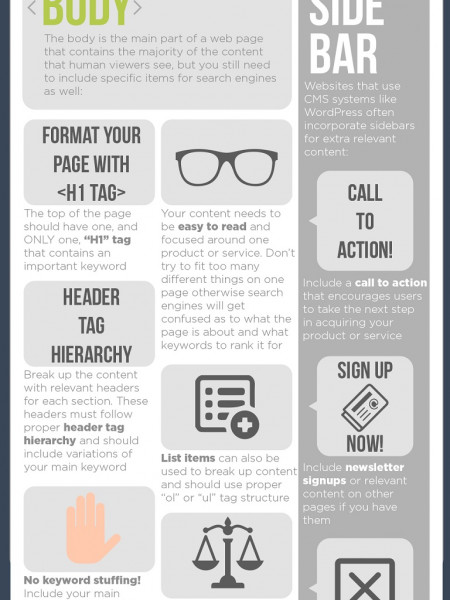 The Anatomy Of A Web Page From An SEO Perspective Infographic