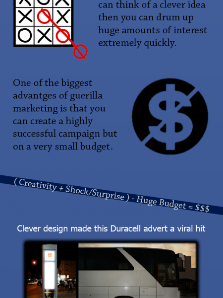 The Anatomy of Guerilla Marketing Infographic