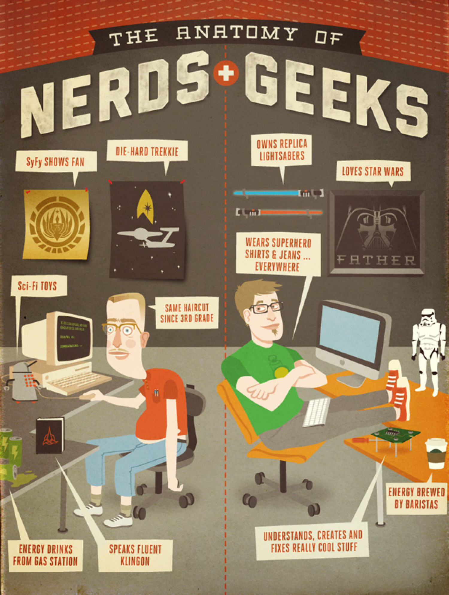 The Anatomy of Nerds & Geeks Infographic