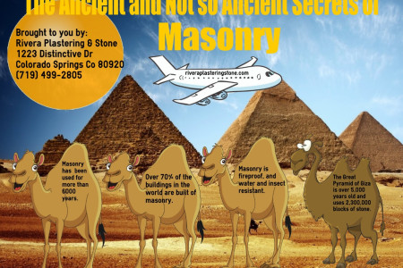 The Ancient and Not so Ancient Secrets of Masonry Infographic