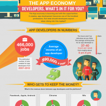 The App Economy Infographic