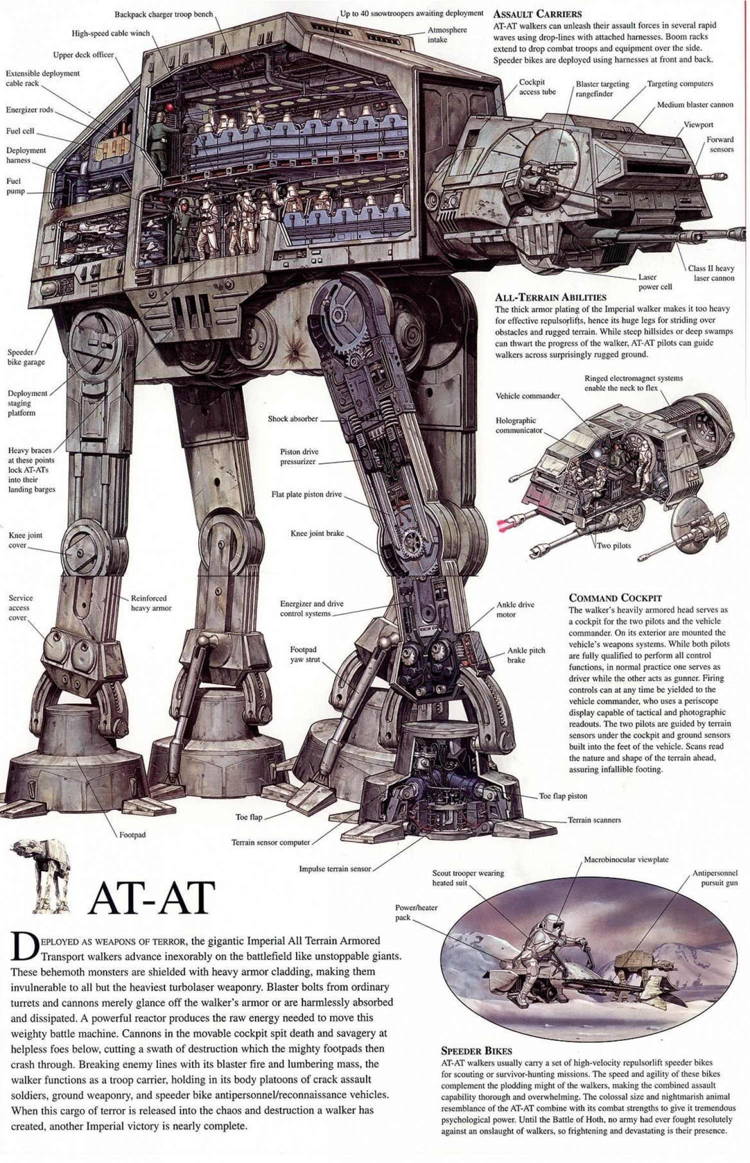 The AT-AT Strikes Back Infographic