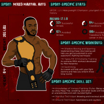 The Athlete Body Infographic