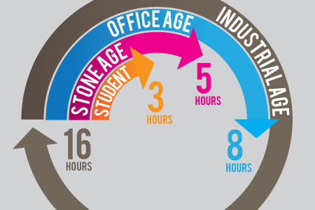 The Average Working Day Infographic