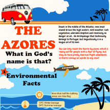 The Azores Infographic