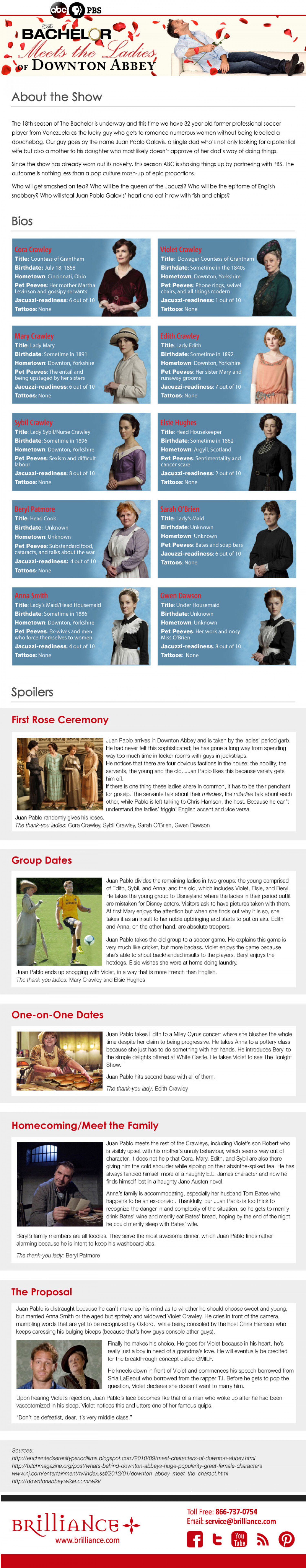 The Bachelor Meets The Ladies of Downton Abbey Infographic
