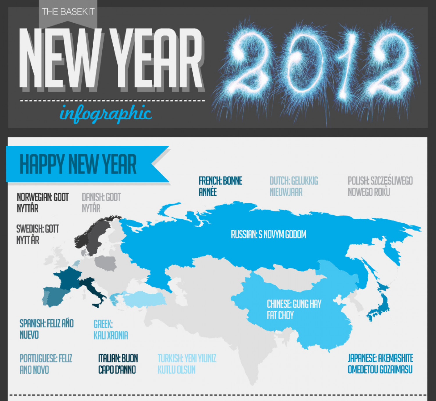 The BaseKit New Year Infographic Infographic