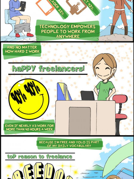 The Beauty and Madness of Freelancing Infographic