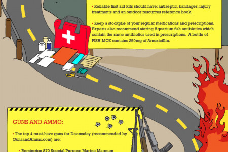 The Beginner's Guide to Prepping for Doomsday Infographic