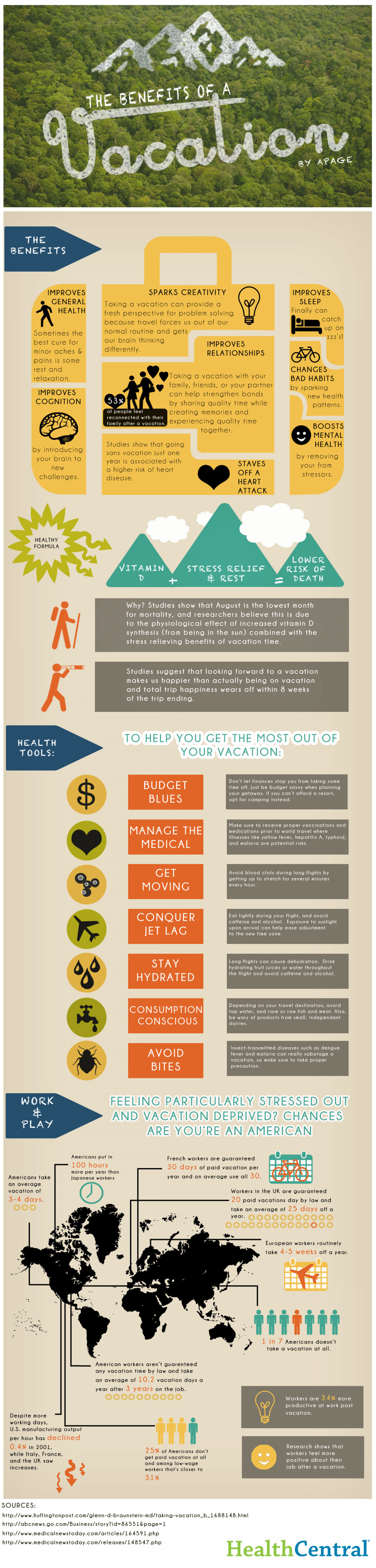 The Benefits of a Vacation  Infographic