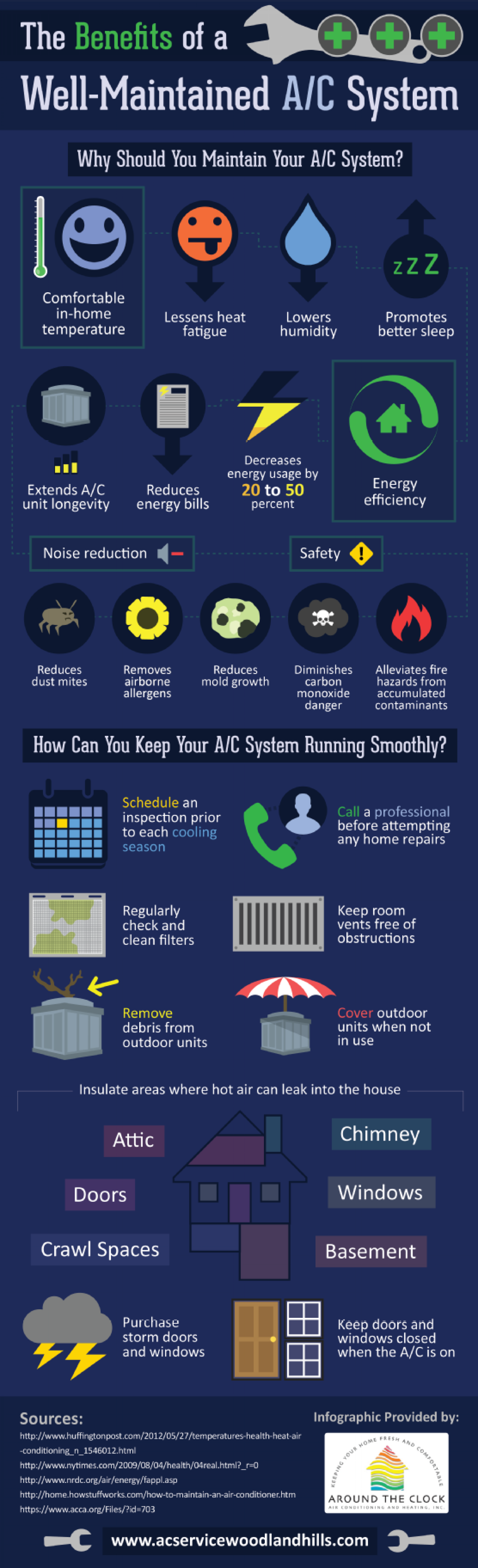 The Benefits of a Well-Maintained A/C System Infographic