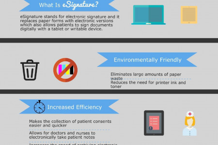 The Benefits of eSignature Infographic