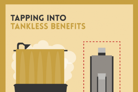 The Benefits of Going Tankless Infographic