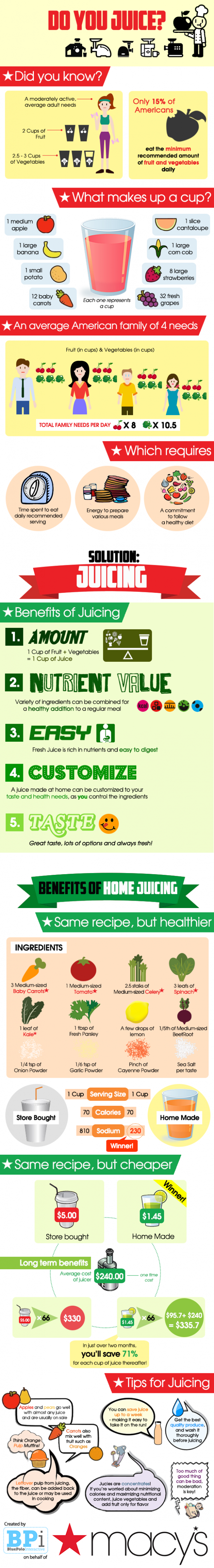 the benefits of home juicing 526e91e8636ad w587 Juicing Infographic!