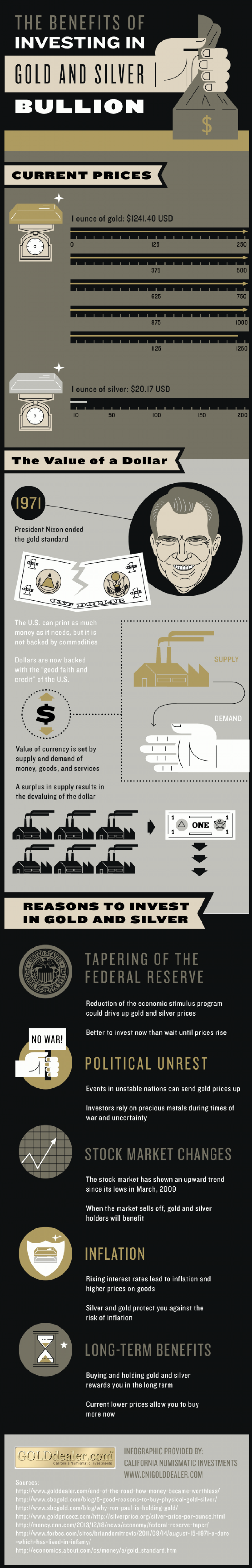 The Benefits of Investing in Gold and Silver Bullion  Infographic