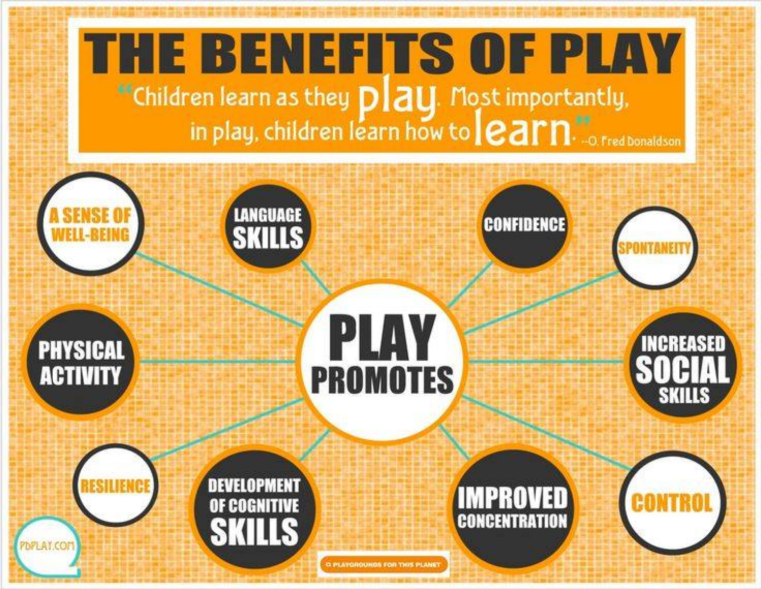 The Benefits of Play Infographic