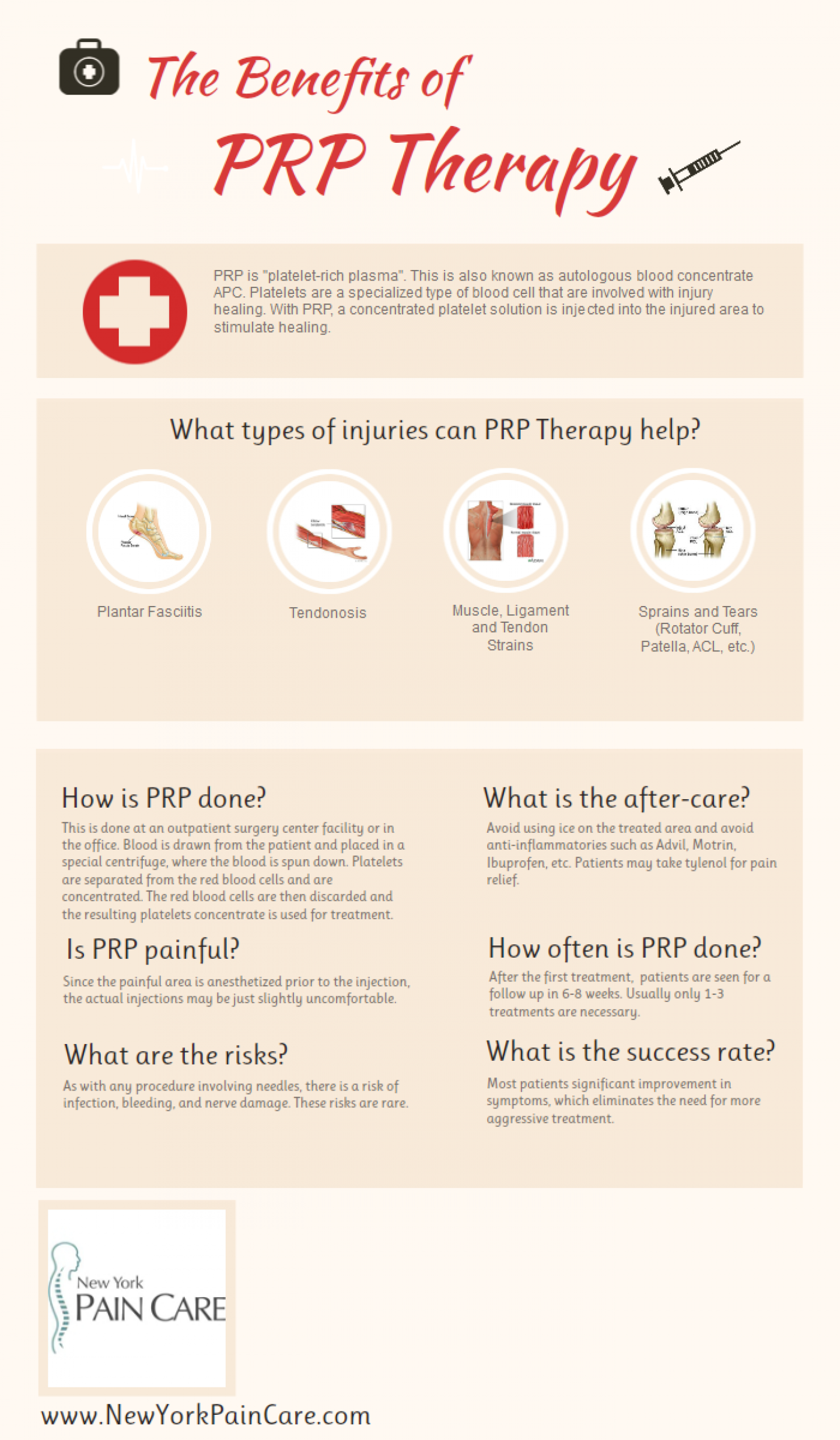 The Benefits of PRP Therapy Infographic