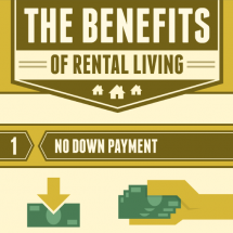 The Benefits of Rental Living Infographic