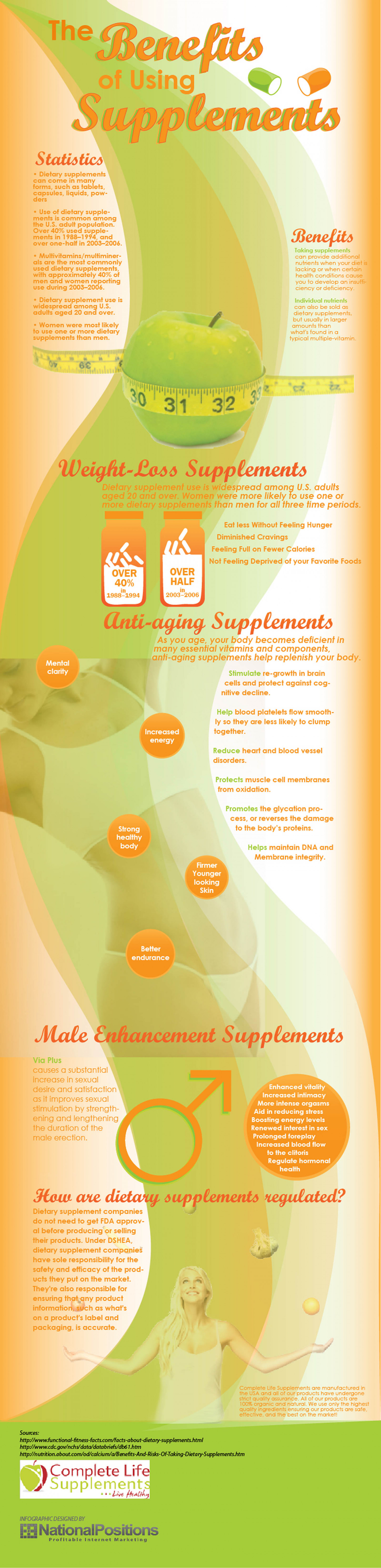 The Benefits of Using Supplements Infographic