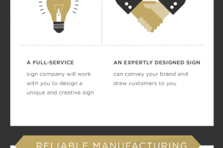 The Benefits of Working With a Full-Service Sign Company Infographic