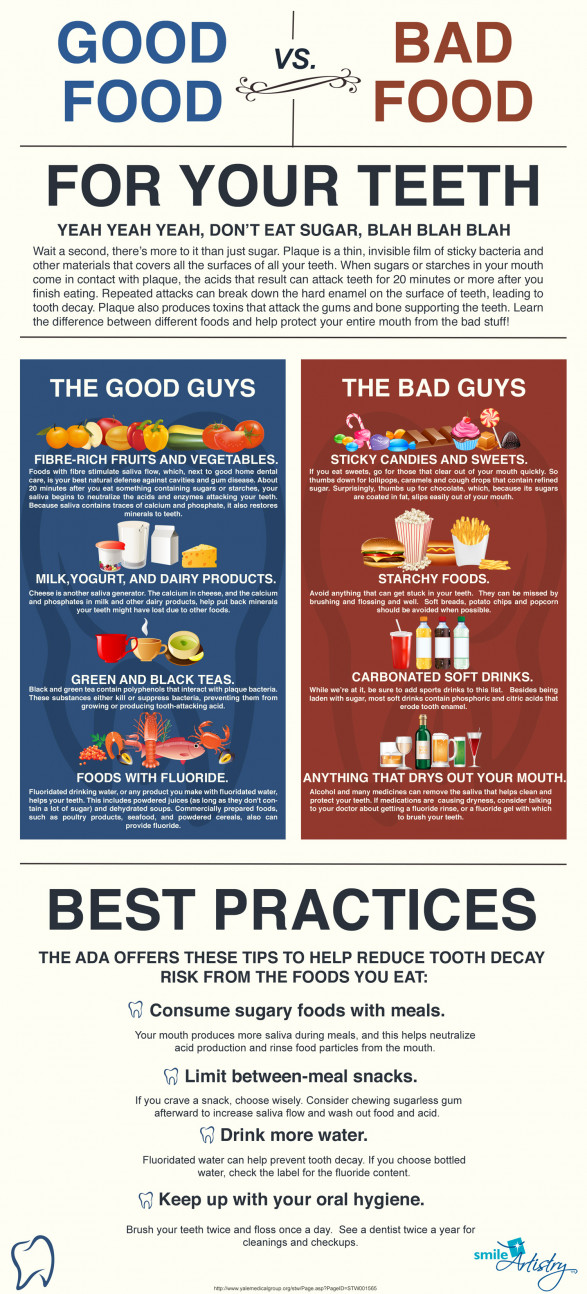 the best and worst foods for your teeth keystone industries