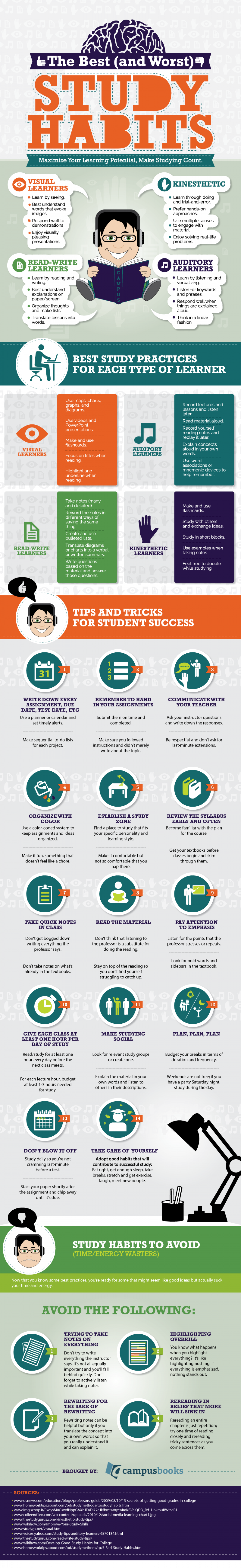 The Best (and Worst) Study Habits Infographic