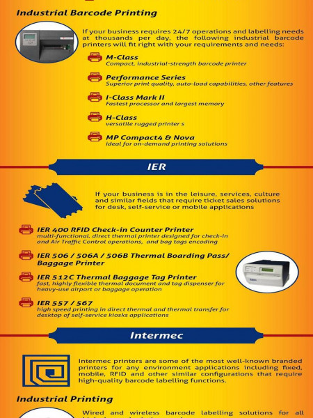 The Best Barcode Printers to Buy in 2014 Infographic