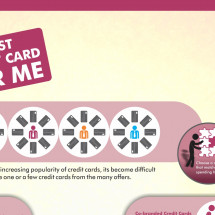 The Best Credit Card For Me  Infographic