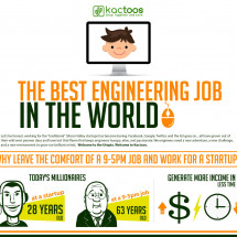 The Best Engineering Job in the World Infographic