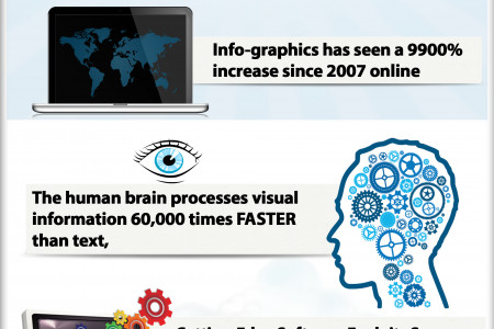 The best infographics software period Infographic