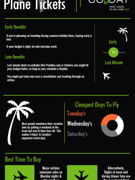 The Best Time To Buy Your Plane Tickets Infographic