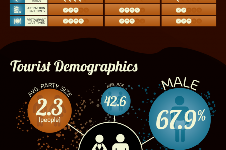 The Best Time to Visit Miami, Florida Infographic