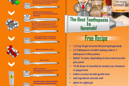 The Best Toothpaste Is Homemade Infographic