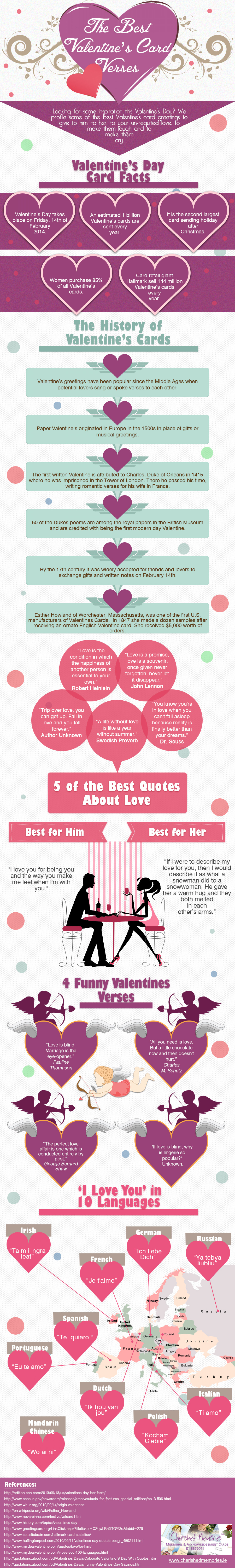 The Best Valentine's Card Verses Infographic
