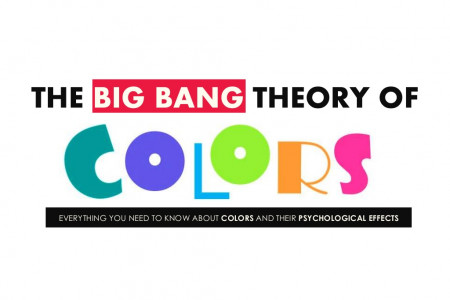The Big Bang Theory Of Colors  Infographic