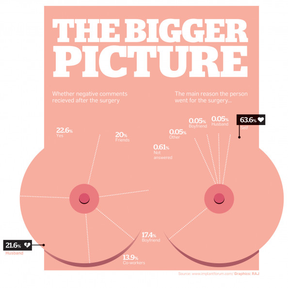 The bigger picture Infographic