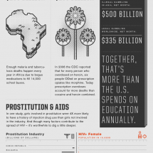 The Black Market Infographic