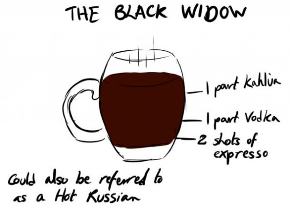 The Black Widow Cocktail Infographic