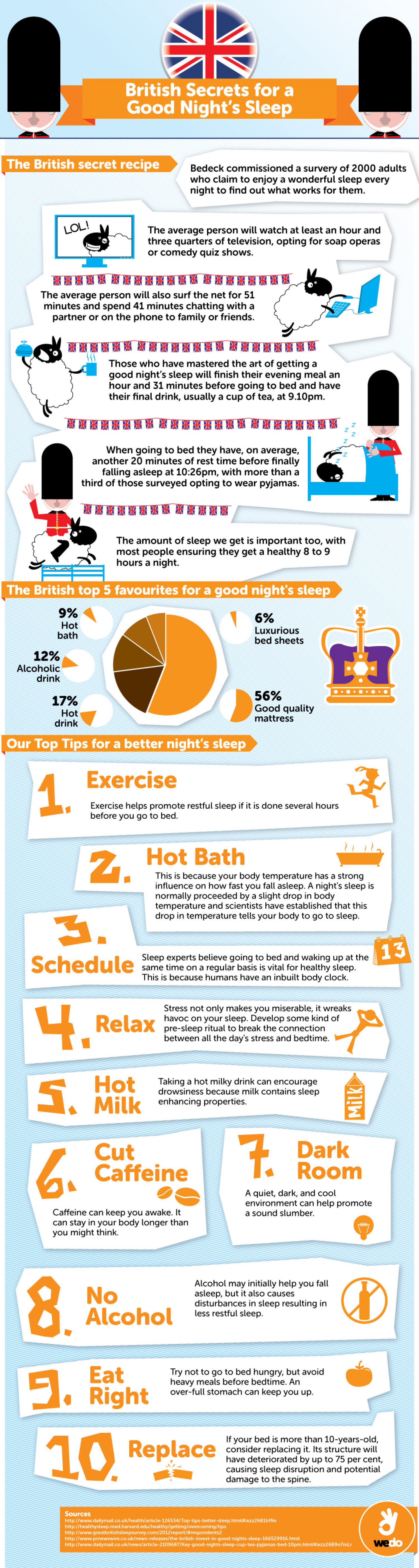 The British Secret for a Good Night's Sleep Infographic