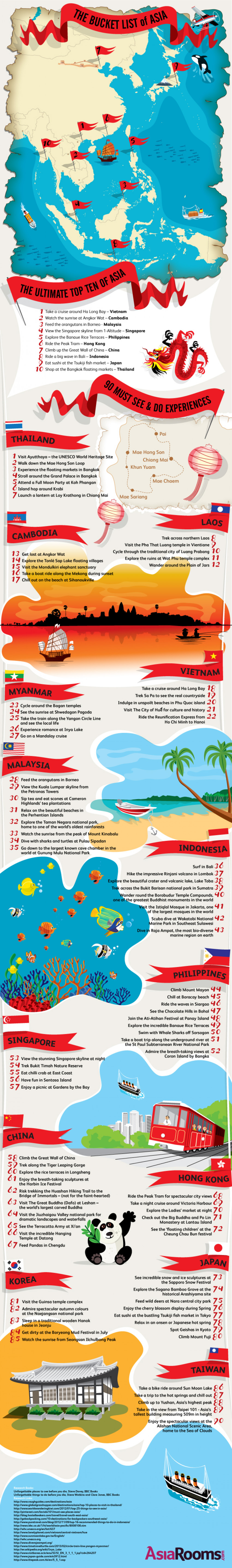 The Bucket List of Asia